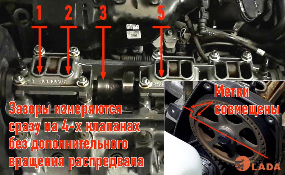 Измерение зазоров сразу на 4-х клапанах